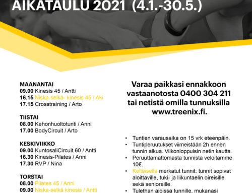 Kevään 2021 ryhmäliikunta-aikataulu